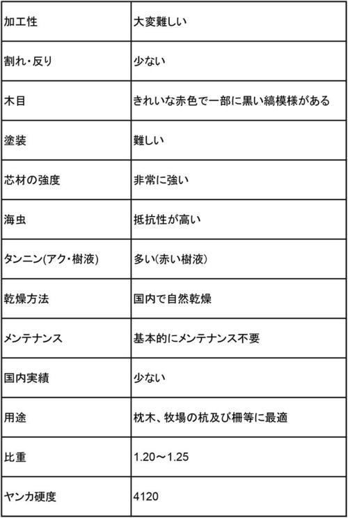 ケブラッチョコロラド特徴.jpg