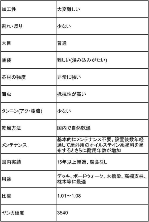 トンカビーン特徴.jpg